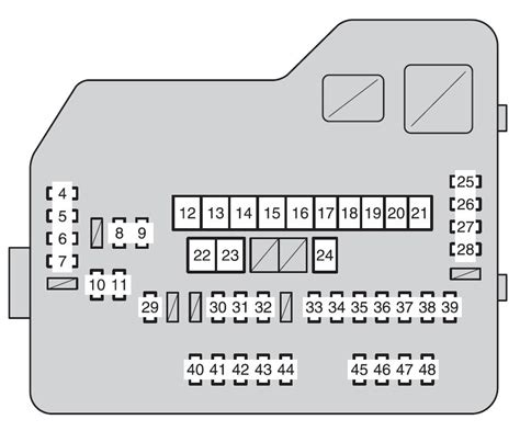 Toyota Highlander From Fuse Box Diagram
