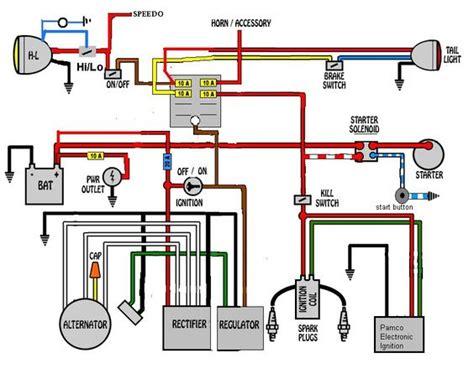 xs650 wiring diagram motorcycle wiring diagrams