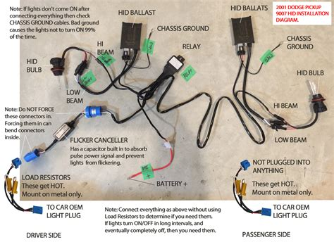 Hid Kit Wiring Diagram by Hid Vision Canada Hid Installation Diagrams