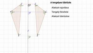 Tengelyes T U00fckr U00f6z U00e9s L U00e9p U00e9sei  U2013 Geogebra