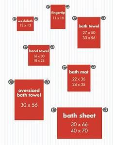 Standard Towel Sizes Towel Sizes