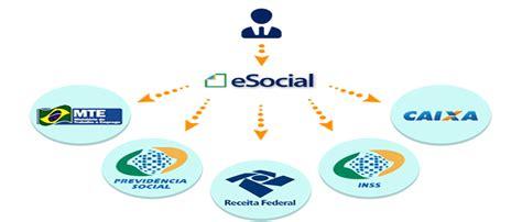 si e social de e social ambiente de produção para testes atvi