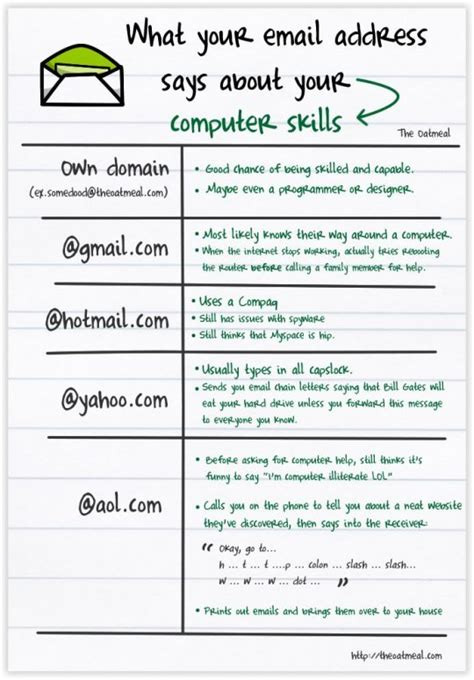 Aol Email Address On Resume by Top 5 Things I Learned At The Irce 2013 Conference The Officezilla 174