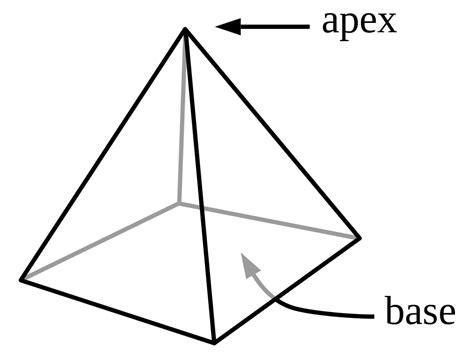 filepyramidsvg wikimedia commons
