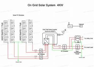 One Stop Solution 4kw Solar Mounting Brackets Include