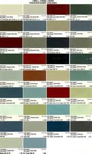 Dupont Imron Paint Color Chart