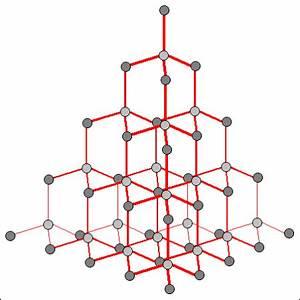 3 - Giant Covalent Molecules. - IGCSE Chemistry