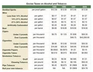 2009 Tax Tables IRS