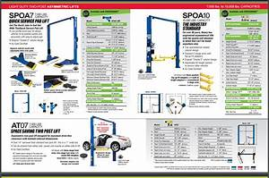 Spoa7