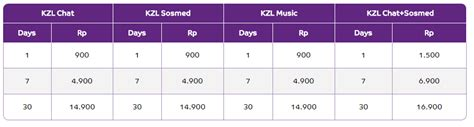 gambar harga paket axis kzl gulanggulingcom