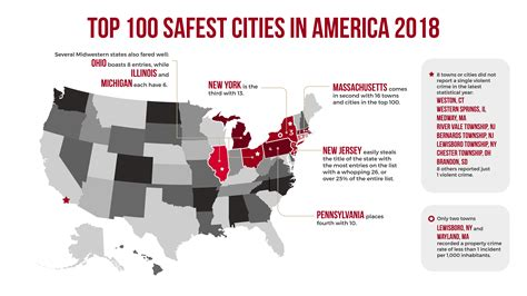Top 100 Safest Cities In America, 2018  National Council
