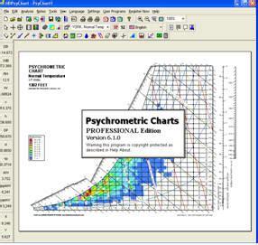 psychrometric calculator chart analysis software program  engineers hdpsychart