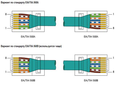 t568a t568b wiring diagram standard t568b diagram wiring