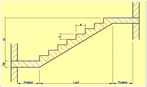 treppen berechnen beispiel treppen berechnung great was sie erhalten nach der