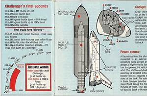 From The Archives  How U S  News Covered The Challenger Disaster