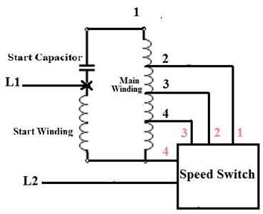 3 speed electric fan motor wiring diagram hi i an aloha 3 speed oscillating pedastal fan motor fixya