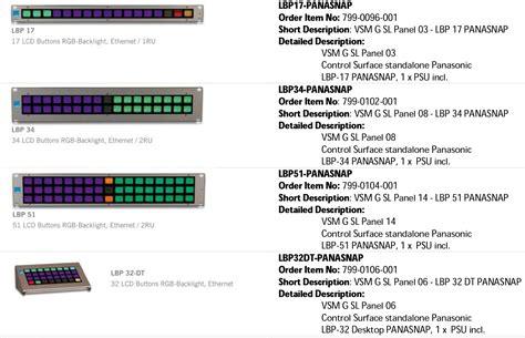 commande bureau a distance panneaux de commande lawo protocole de commande à distance