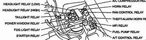 Mitsubishi Galant Questions