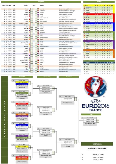 Open Office Football Pool by 2016 Schedule Scoresheet And Pool Templates