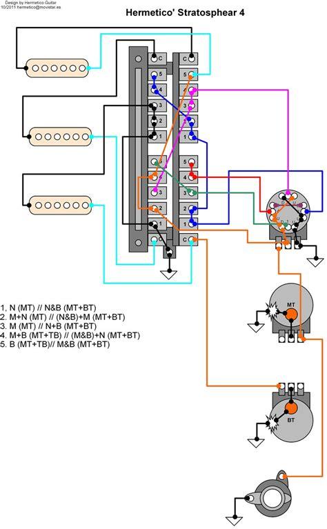 hermetico guitar wiring diagram hermeticos stratosphear