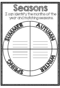 australian months and seasons seasons seasons