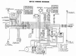 Ignition Switch Schematic