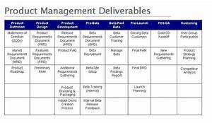 product manager vs product management part 6 on With marketing deliverables template