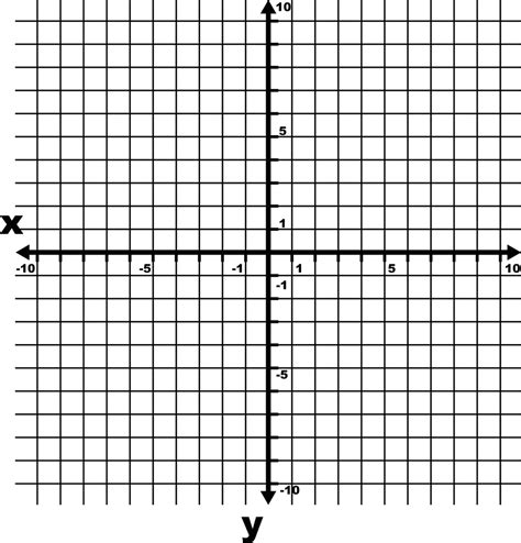 10 To 10 Coordinate Grid With Axes And Some Increments Labeled And Grid Lines Shown  Clipart Etc