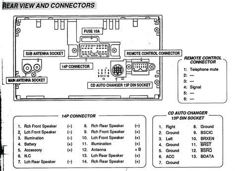 05 Chevy Silverado Radio Wiring Diagram by 2001 Chevy Suburban Radio Wiring Diagram Free Wiring Diagram
