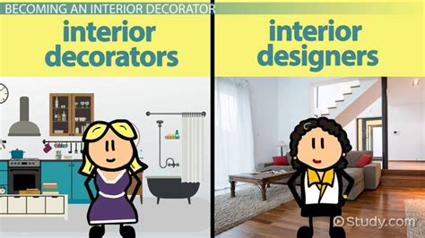 Become A Certified Interior Decorator Certification And