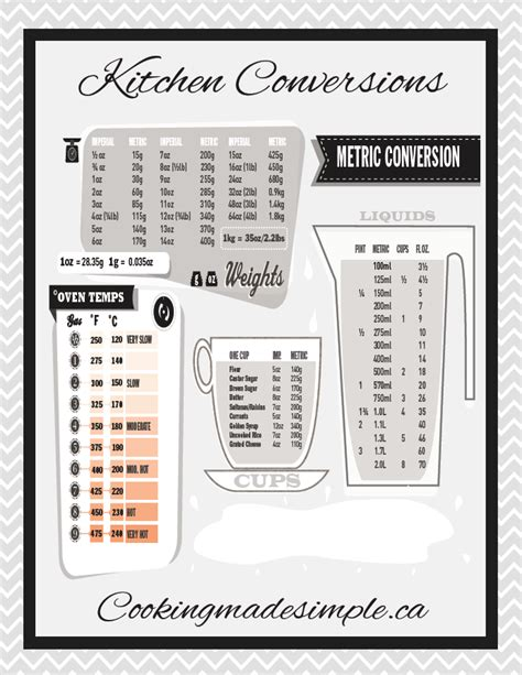 Cooking Measurements Dl by Cooking Measurements Chart Printable Tips Printable