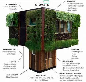 Elevate Puts A Solar Powered  Green Walled  Rainwater Collecting Tiny House On A Pedestal
