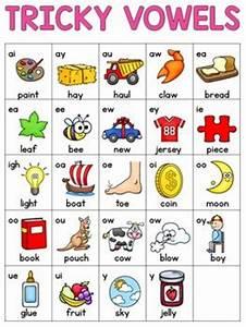Alphabet And Phonics Charts Phonics Kindergarten