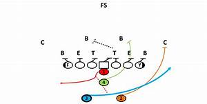 Firstdown Playbook Youth
