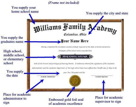 homeschool diploma novelty diploma store