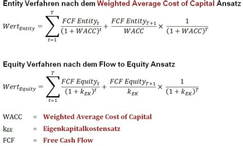 discounted cash flow controlling wiki