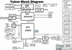 Acer Emachines D620 Amd Schematic  Yukon  U2013 Laptop Schematic
