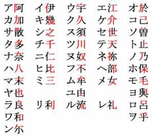 Nombres En Japonais : katakana wikipedia wolna encyklopedia ~ Medecine-chirurgie-esthetiques.com Avis de Voitures