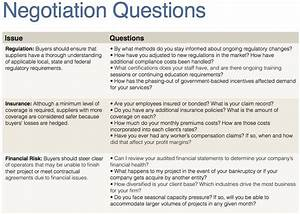 Shopping For Solar? Negotiation Questions You Should Know