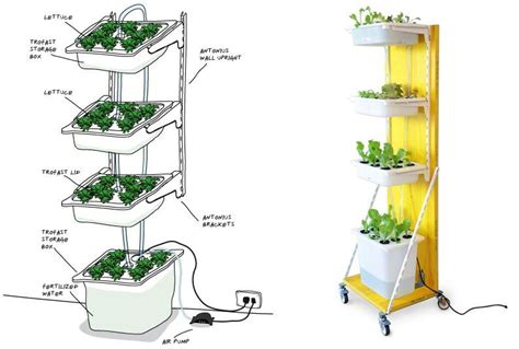 Diy Vertical Hydroponic Garden by Build A Hydroponic Indoor Garden From Ikea Parts Treehugger