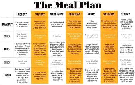 diet plan for muscle weight gain diet plan