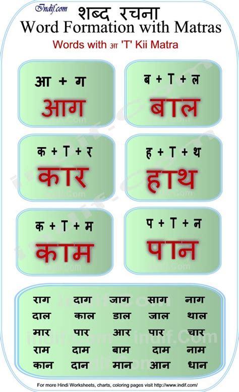 hindi words  aa ki matra learn hindi hindi words