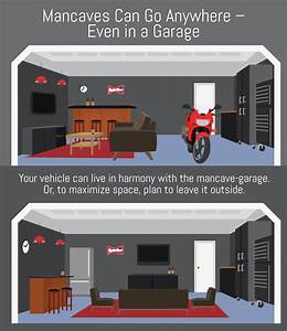 Plan Your Mancave Layout