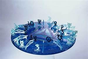 Transit Reading  Astrology  Horoscope Readings