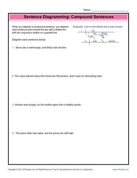 Sentence Diagramming Worksheets Compound Sentences