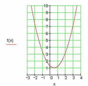 Koordinatensystem Berechnen : l sungen parabel durch 3 punkte ii ~ Themetempest.com Abrechnung