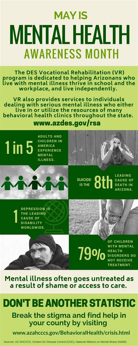 May is Mental Health Awareness Month   Arizona Department ...