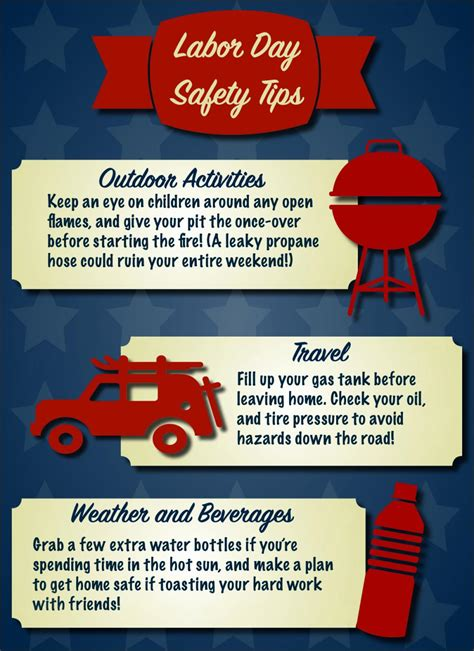 dvids images labor day safety tips