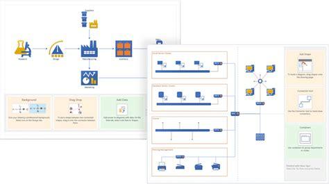 Create Versatile Diagrams, Visio Pro For Office 365