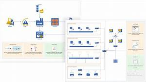 Create Versatile Diagrams  Visio Pro For Office 365